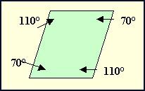 Hvad er en stump vinkel