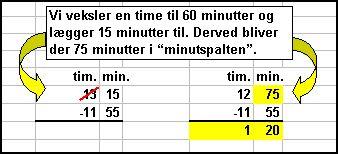 sekunder til minutter