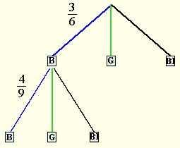 Rasmus Math Probability Lesson 3